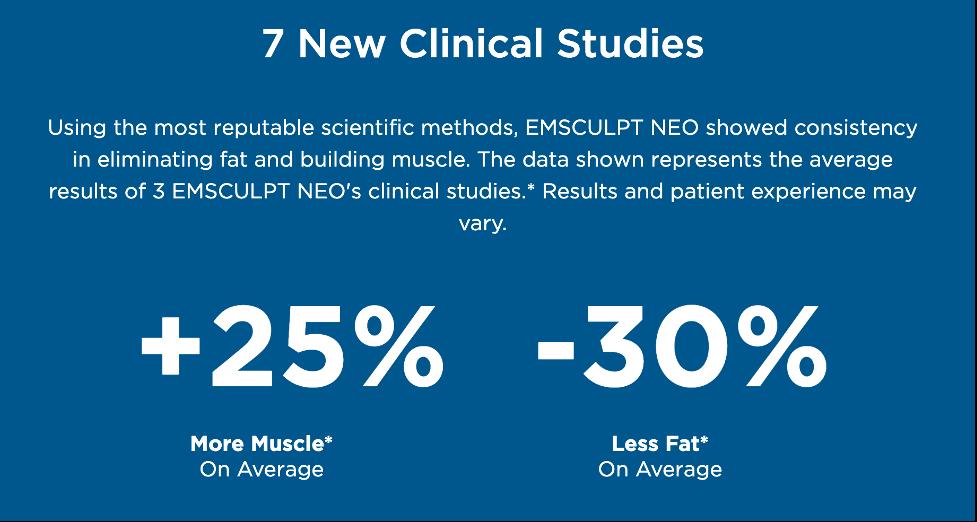 emsculpt-clinical-studies